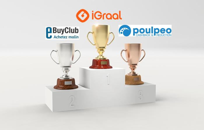 Classement 2019 des meilleurs sites de cashback